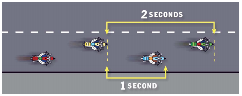 Motorcycle Group Ride Spacing